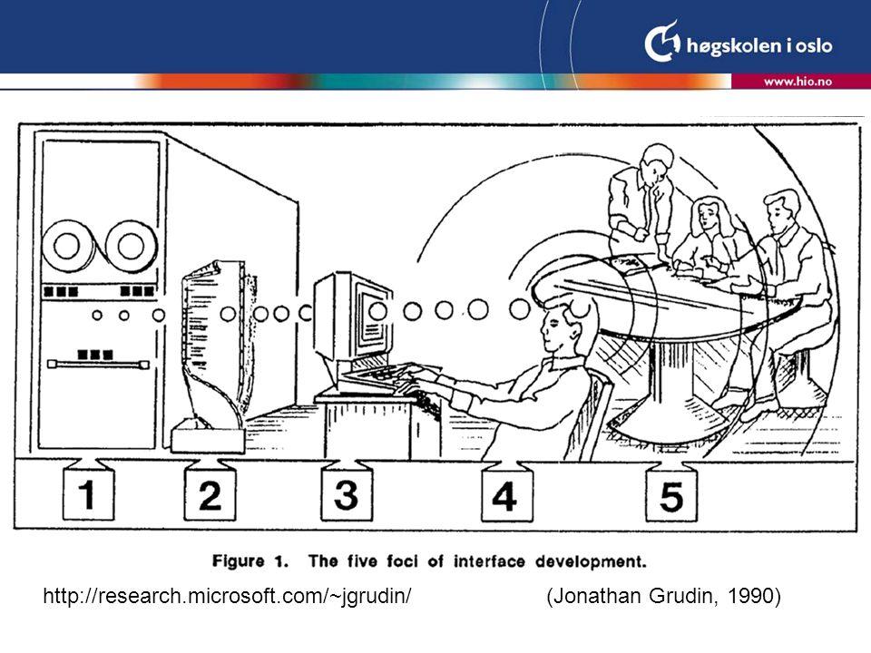 Fokus på grensenittutvikling l http://research.microsoft.com/~jgrudin/ (Jonathan Grudin, 1990)http://research.microsoft.com/~jgrudin/