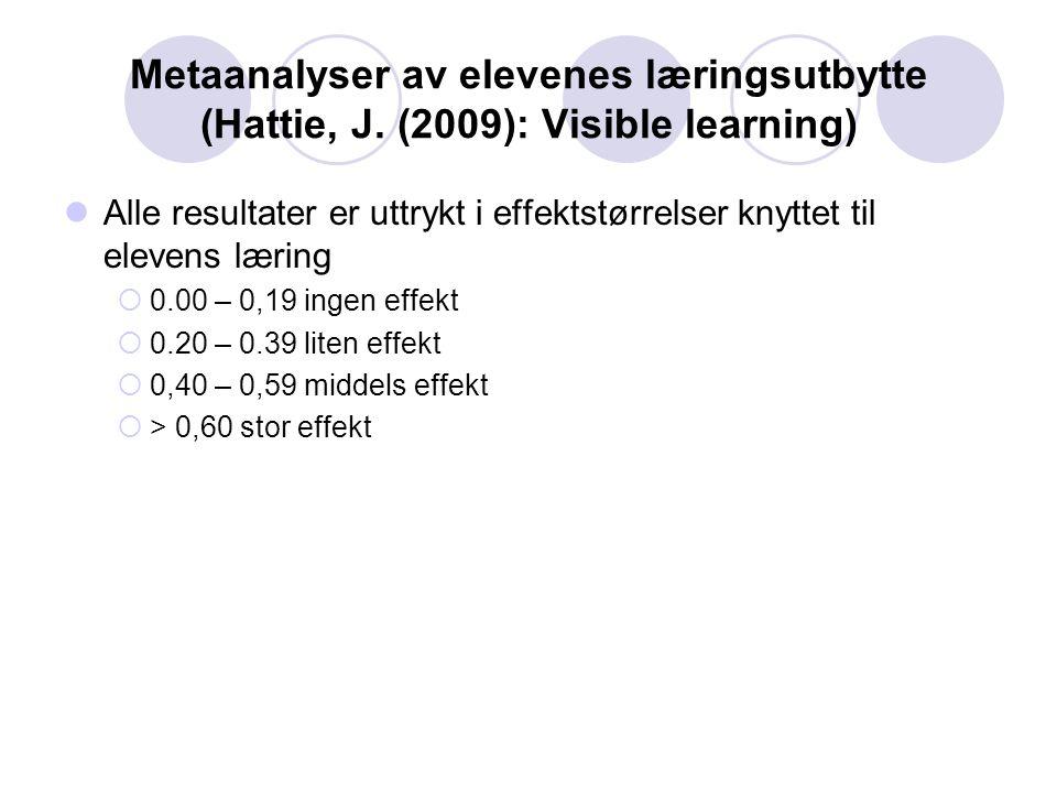 Metaanalyser av elevenes læringsutbytte (Hattie, J. (2009): Visible learning)  Alle resultater er uttrykt i effektstørrelser knyttet til elevens læri
