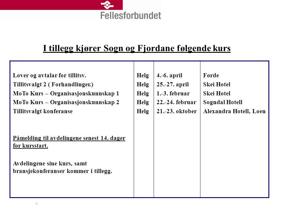 4 I tillegg kjører Sogn og Fjordane følgende kurs Lover og avtalar for tillitsv.