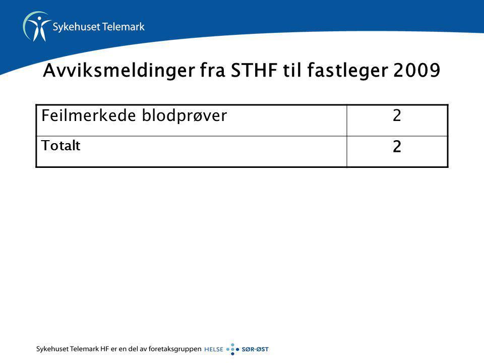 Avviksmeldinger fra STHF til fastleger 2009 Feilmerkede blodprøver2 Totalt 2
