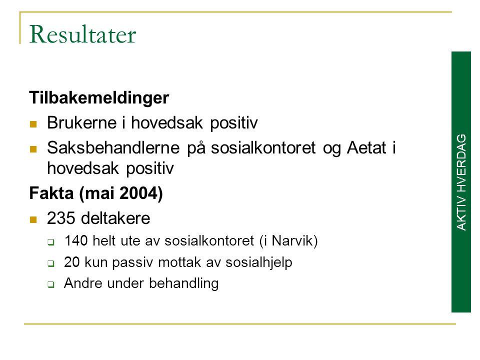 Resultater Tilbakemeldinger  Brukerne i hovedsak positiv  Saksbehandlerne på sosialkontoret og Aetat i hovedsak positiv Fakta (mai 2004)  235 delta