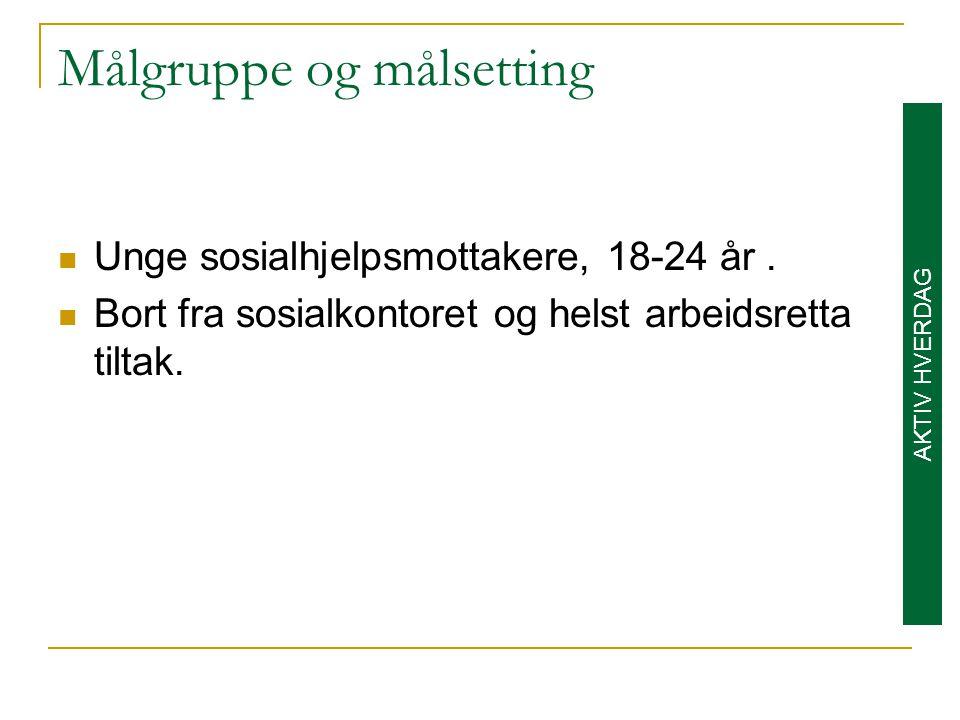 Målgruppe og målsetting  Unge sosialhjelpsmottakere, 18-24 år.  Bort fra sosialkontoret og helst arbeidsretta tiltak. AKTIV HVERDAG