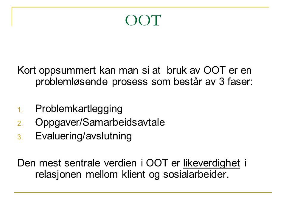 OOT Kort oppsummert kan man si at bruk av OOT er en problemløsende prosess som består av 3 faser: 1. Problemkartlegging 2. Oppgaver/Samarbeidsavtale 3