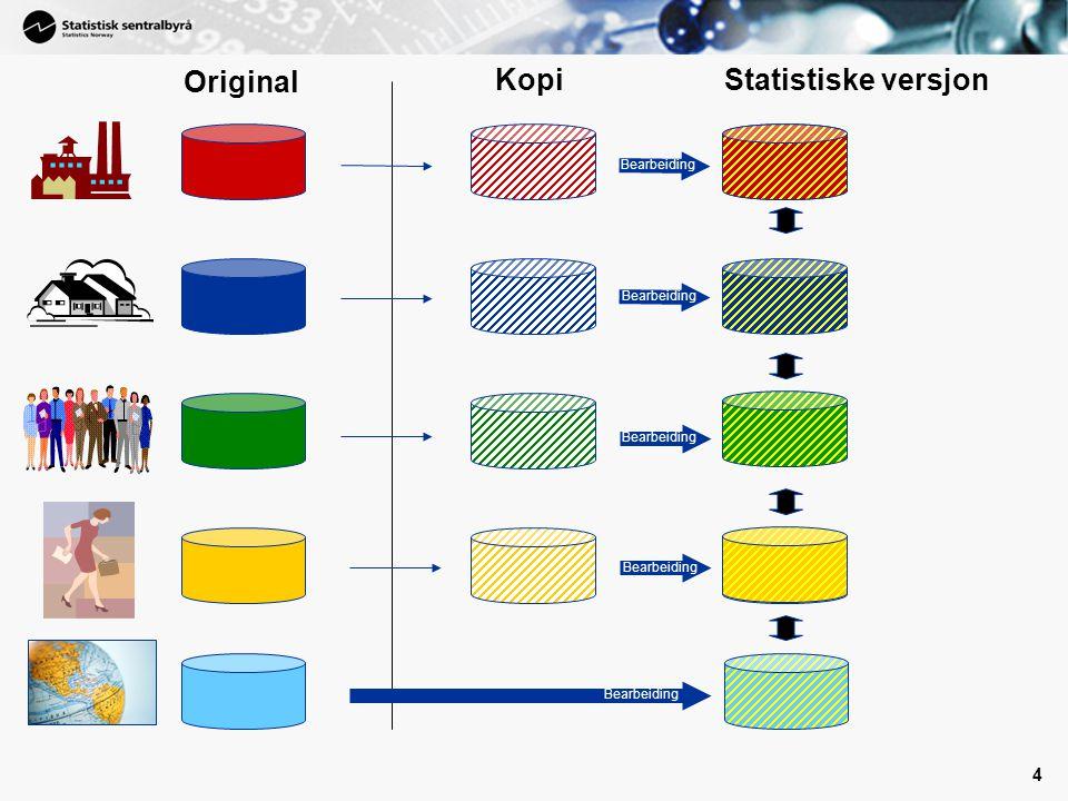 4 Original KopiStatistiske versjon Bearbeiding
