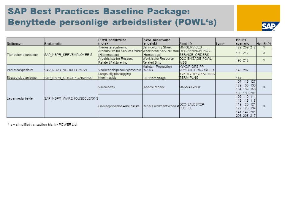 SAP Best Practices Baseline Package: Benyttede personlige arbeidslister (POWL's) RollenavnBrukerrolle POWL beskrivelse (norsk) POWL beskrivelse (engelsk)Appl- IDType* Brukt i scenarioNy i EhP4 TjenestemedarbeiderSAP_NBPR_SERVEMPLOYEE-S TjenesteregistreringService Entry SheetMM-SERVICES 129, 209, 212X Arbeidsliste for Service Ordrer (Hjemmeside) Worklist for Service Order (Homepage) OPS-SERVICEPROV- SERVICE_ORDERS 199, 212X Arbeidsliste for Ressurs Relatert Fakturering Worklist for Resource Related Bills O2C-ENGAGE-POWL- WBS 198, 212X VerkstedspesialistSAP_NBPR_SHOPFLOOR-SVedlikehold produksjonsordre Maintain Production Orders KYKOP-OPS-PP- PRODUCTION-ORDER 145, 202 Strategisk planleggerSAP_NBPR_STRATPLANNER-S Langsiktig planlegging hjemmesideLTP Homepage KYKOP-OPS-PP-LONG- TERM-PLNG 144 LagermedarbeiderSAP_NBPR_WAREHOUSECLERK-S VaremottakGoods ReceiptMM-MAT-DOC 107, 115, 127, 129, 130, 133, 134, 139, 150, 193, 199, 208 X Ordreoppfyllelse ArbeidslisteOrder Fulfillment Worklist O2C-SALESREP- FULFILL 109, 110, 111, 113, 115, 118, 119, 120, 121, 122, 123, 134, 141, 147, 201, 203, 205, 217 X * s = simplified transaction, blank = POWER List
