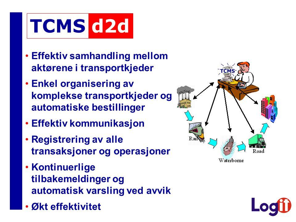 •Effektiv samhandling mellom aktørene i transportkjeder •Enkel organisering av komplekse transportkjeder og automatiske bestillinger •Effektiv kommunikasjon •Registrering av alle transaksjoner og operasjoner •Kontinuerlige tilbakemeldinger og automatisk varsling ved avvik •Økt effektivitet d2dTCMS