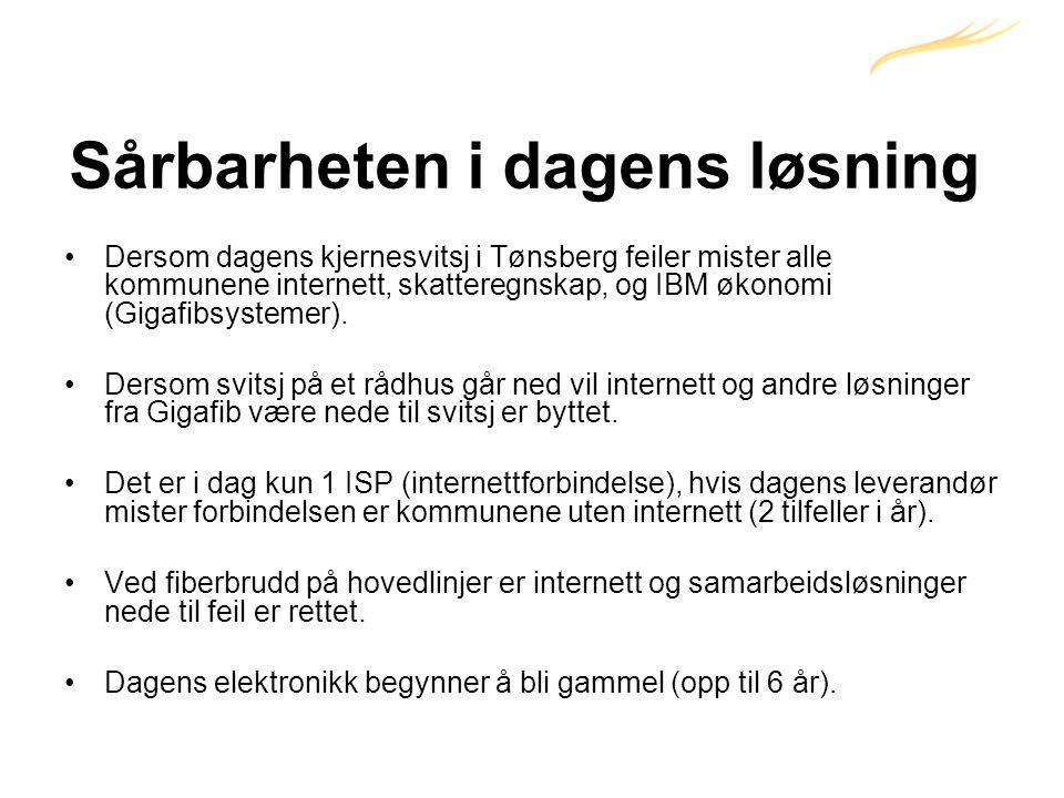Sårbarheten i dagens løsning •Dersom dagens kjernesvitsj i Tønsberg feiler mister alle kommunene internett, skatteregnskap, og IBM økonomi (Gigafibsystemer).