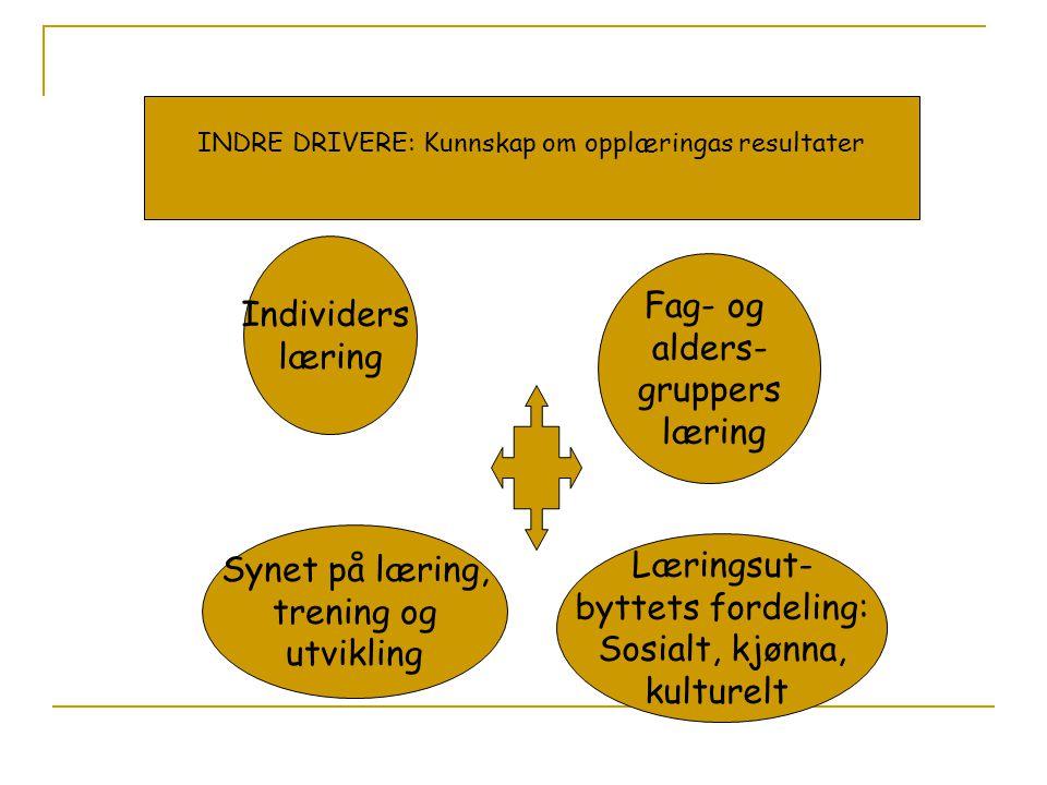 Individers læring Fag- og alders- gruppers læring Synet på læring, trening og utvikling Læringsut- byttets fordeling: Sosialt, kjønna, kulturelt INDRE