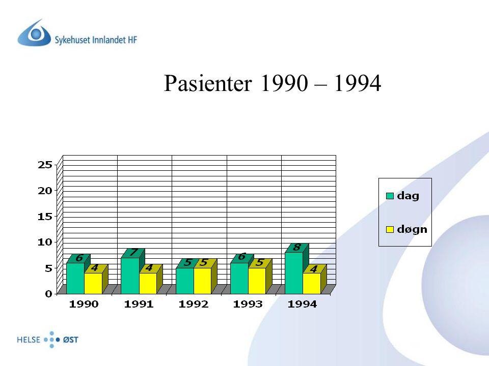 Pasienter 1990 – 1994