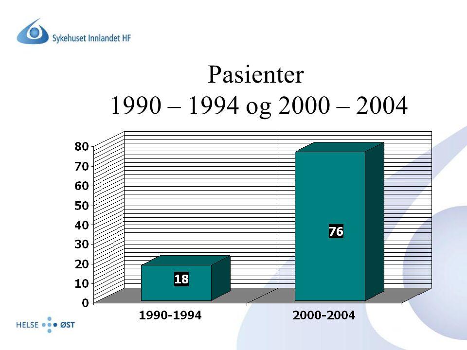 Pasienter 1990 – 1994 og 2000 – 2004