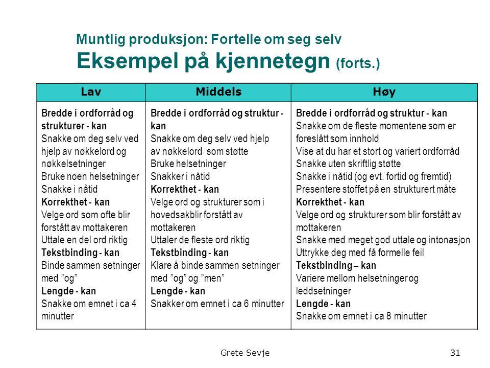 Muntlig produksjon: Fortelle om seg selv Eksempel på kjennetegn (forts.) LavMiddelsHøy Bredde i ordforråd og strukturer - kan Snakke om deg selv ved h