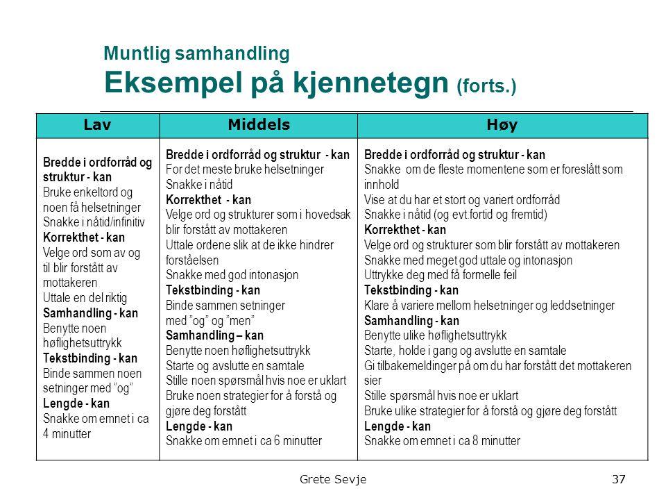 Muntlig samhandling Eksempel på kjennetegn (forts.) LavMiddelsHøy Bredde i ordforråd og struktur - kan Bruke enkeltord og noen få helsetninger Snakke i nåtid/infinitiv Korrekthet - kan Velge ord som av og til blir forstått av mottakeren Uttale en del riktig Samhandling - kan Benytte noen høflighetsuttrykk Tekstbinding - kan Binde sammen noen setninger med og Lengde - kan Snakke om emnet i ca 4 minutter Bredde i ordforråd og struktur - kan For det meste bruke helsetninger Snakke i nåtid Korrekthet - kan Velge ord og strukturer som i hovedsak blir forstått av mottakeren Uttale ordene slik at de ikke hindrer forståelsen Snakke med god intonasjon Tekstbinding - kan Binde sammen setninger med og og men Samhandling – kan Benytte noen høflighetsuttrykk Starte og avslutte en samtale Stille noen spørsmål hvis noe er uklart Bruke noen strategier for å forstå og gjøre deg forstått Lengde - kan Snakke om emnet i ca 6 minutter Bredde i ordforråd og struktur - kan Snakke om de fleste momentene som er foreslått som innhold Vise at du har et stort og variert ordforråd Snakke i nåtid (og evt.fortid og fremtid) Korrekthet - kan Velge ord og strukturer som blir forstått av mottakeren Snakke med meget god uttale og intonasjon Uttrykke deg med få formelle feil Tekstbinding - kan Klare å variere mellom helsetninger og leddsetninger Samhandling - kan Benytte ulike høflighetsuttrykk Starte, holde i gang og avslutte en samtale Gi tilbakemeldinger på om du har forstått det mottakeren sier Stille spørsmål hvis noe er uklart Bruke ulike strategier for å forstå og gjøre deg forstått Lengde - kan Snakke om emnet i ca 8 minutter 37 Grete Sevje
