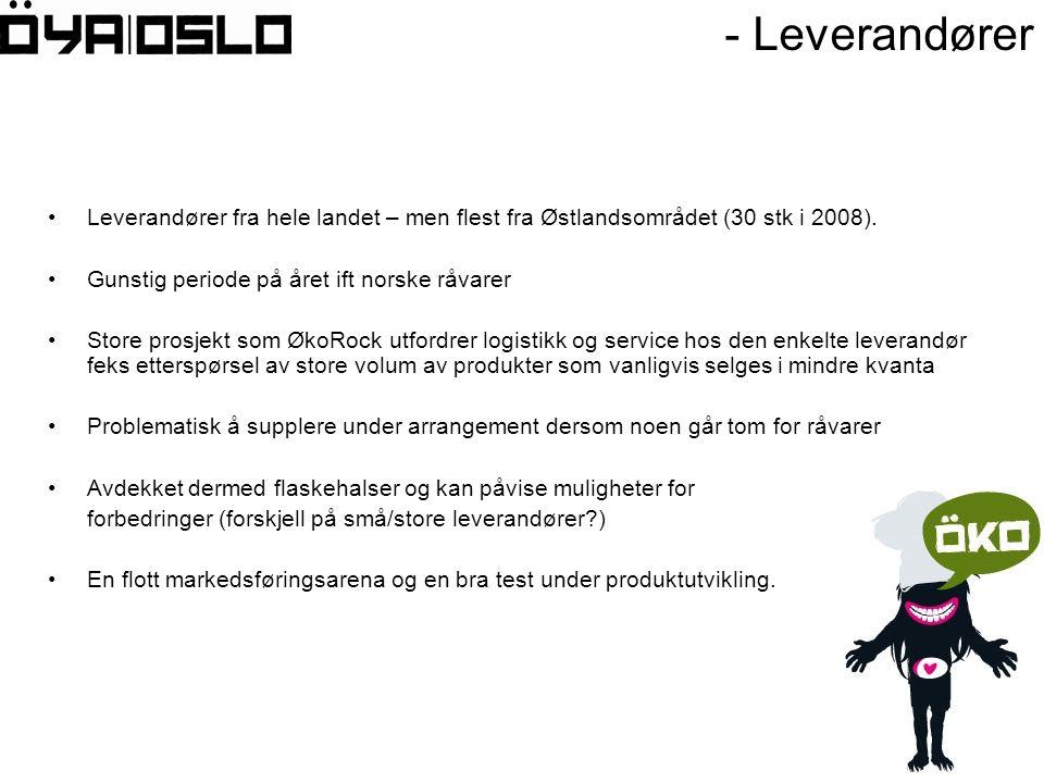 •Leverandører fra hele landet – men flest fra Østlandsområdet (30 stk i 2008).