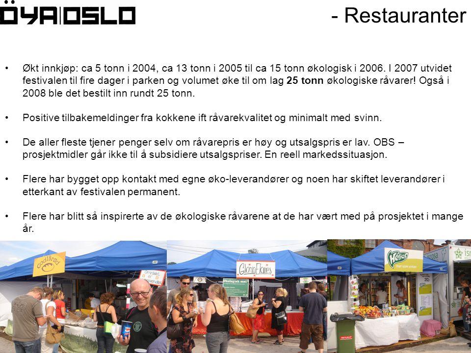 •Økt innkjøp: ca 5 tonn i 2004, ca 13 tonn i 2005 til ca 15 tonn økologisk i 2006.