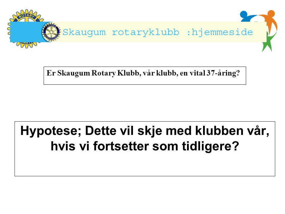Hønefoss Rotary Klubb Er Skaugum Rotary Klubb, vår klubb, en vital 37-åring? Hypotese; Dette vil skje med klubben vår, hvis vi fortsetter som tidliger