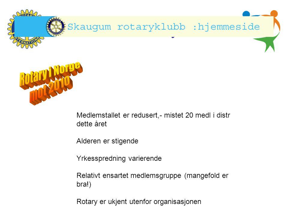 Hønefoss Rotary Klubb Medlemstallet er redusert,- mistet 20 medl i distr dette året Alderen er stigende Yrkesspredning varierende Relativt ensartet me