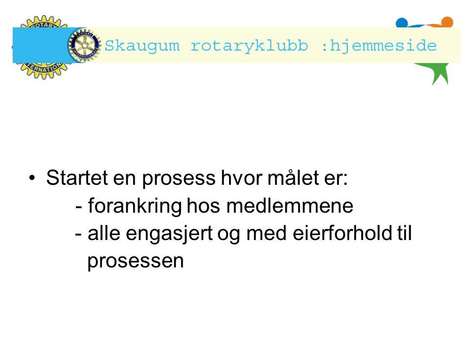 Hønefoss Rotary Klubb •Startet en prosess hvor målet er: - forankring hos medlemmene - alle engasjert og med eierforhold til prosessen