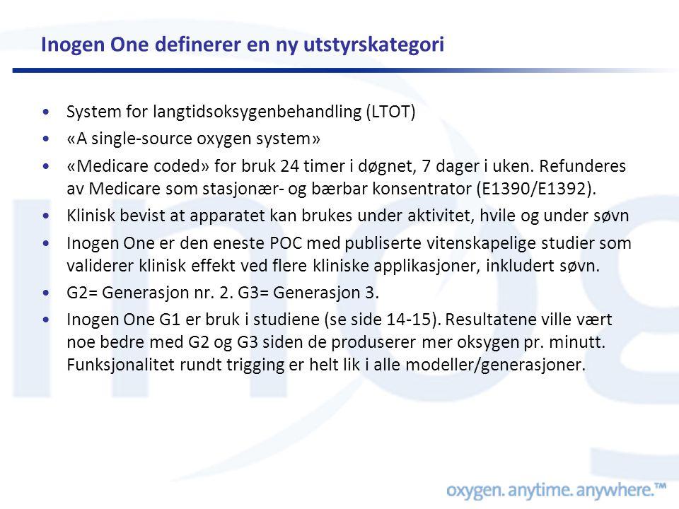 Inogen One definerer en ny utstyrskategori •System for langtidsoksygenbehandling (LTOT) •«A single-source oxygen system» •«Medicare coded» for bruk 24 timer i døgnet, 7 dager i uken.