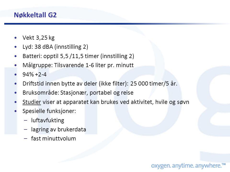 Nøkkeltall G2 •Vekt 3,25 kg •Lyd: 38 dBA (innstilling 2) •Batteri: opptil 5,5 /11,5 timer (innstilling 2) •Målgruppe: Tilsvarende 1-6 liter pr. minutt