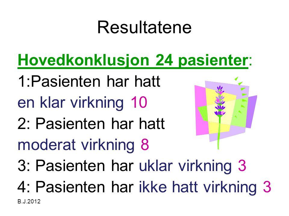 B.J.2012 Resultatene Hovedkonklusjon 24 pasienter: 1:Pasienten har hatt en klar virkning 10 2: Pasienten har hatt moderat virkning 8 3: Pasienten har uklar virkning 3 4: Pasienten har ikke hatt virkning 3