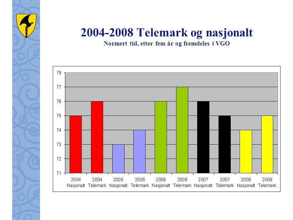 2004-2008 Telemark og nasjonalt Normert tid, etter fem år og fremdeles i VGO