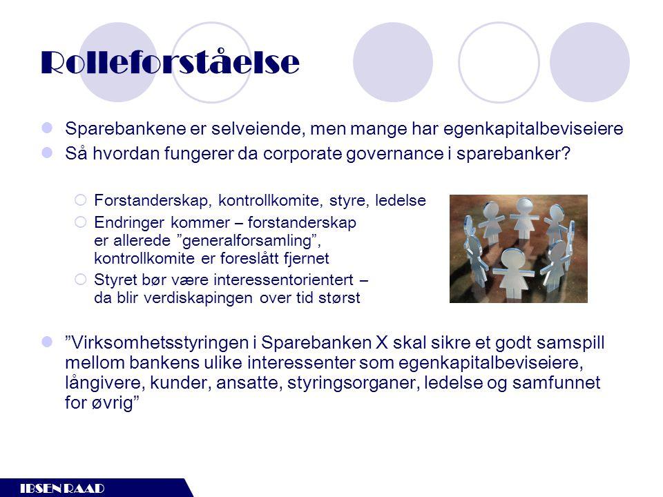 IBSEN RAAD Rolleforståelse  Sparebankene er selveiende, men mange har egenkapitalbeviseiere  Så hvordan fungerer da corporate governance i sparebank