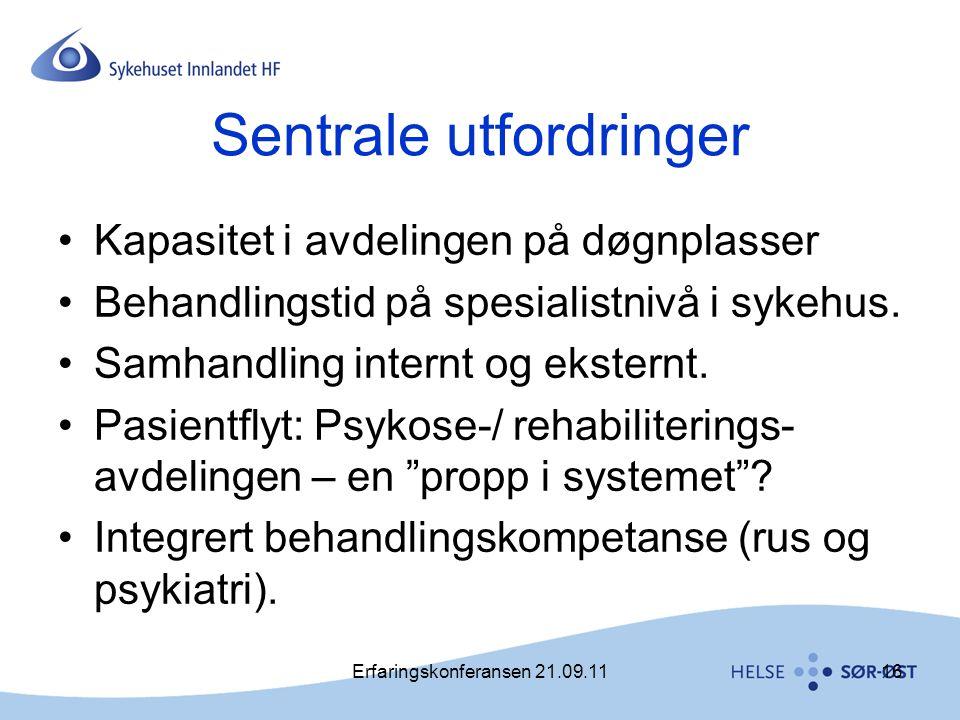 Erfaringskonferansen 21.09.1116 Sentrale utfordringer •Kapasitet i avdelingen på døgnplasser •Behandlingstid på spesialistnivå i sykehus. •Samhandling