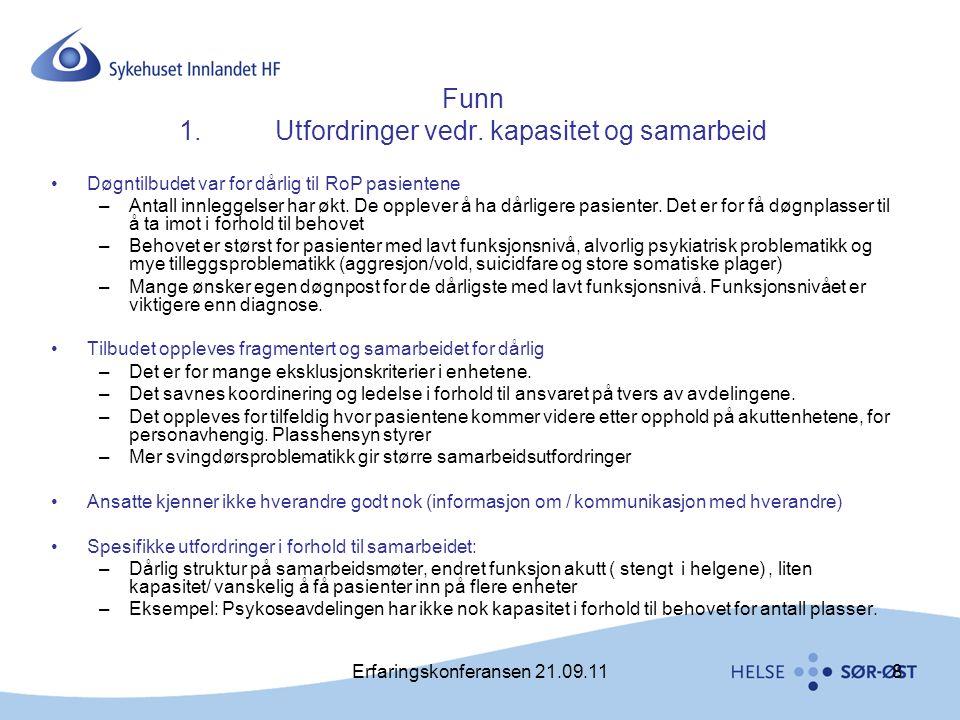 Erfaringskonferansen 21.09.118 Funn 1.Utfordringer vedr. kapasitet og samarbeid •Døgntilbudet var for dårlig til RoP pasientene –Antall innleggelser h