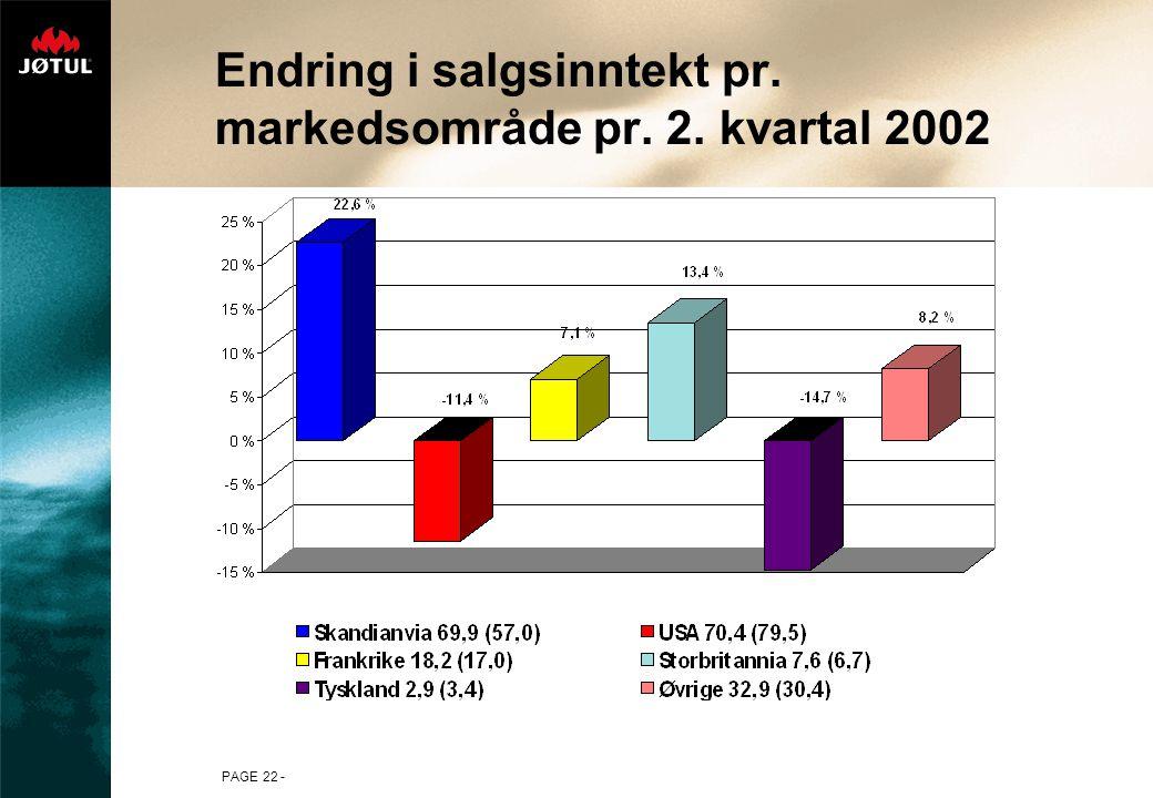 PAGE 22 - Endring i salgsinntekt pr. markedsområde pr. 2. kvartal 2002