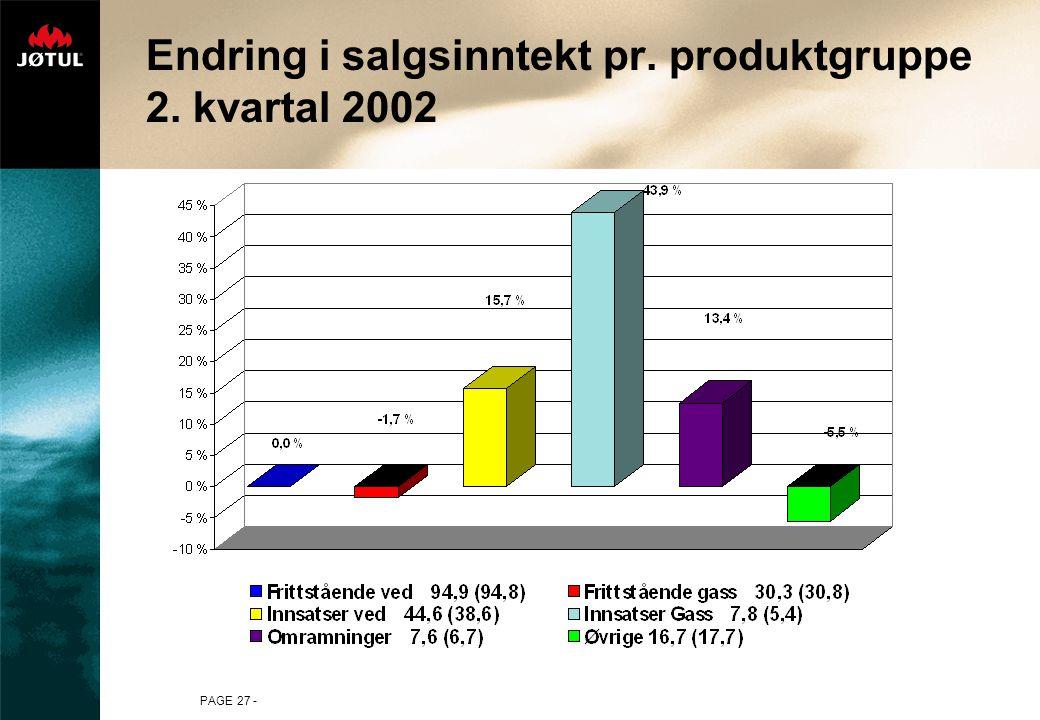 PAGE 27 - Endring i salgsinntekt pr. produktgruppe 2. kvartal 2002