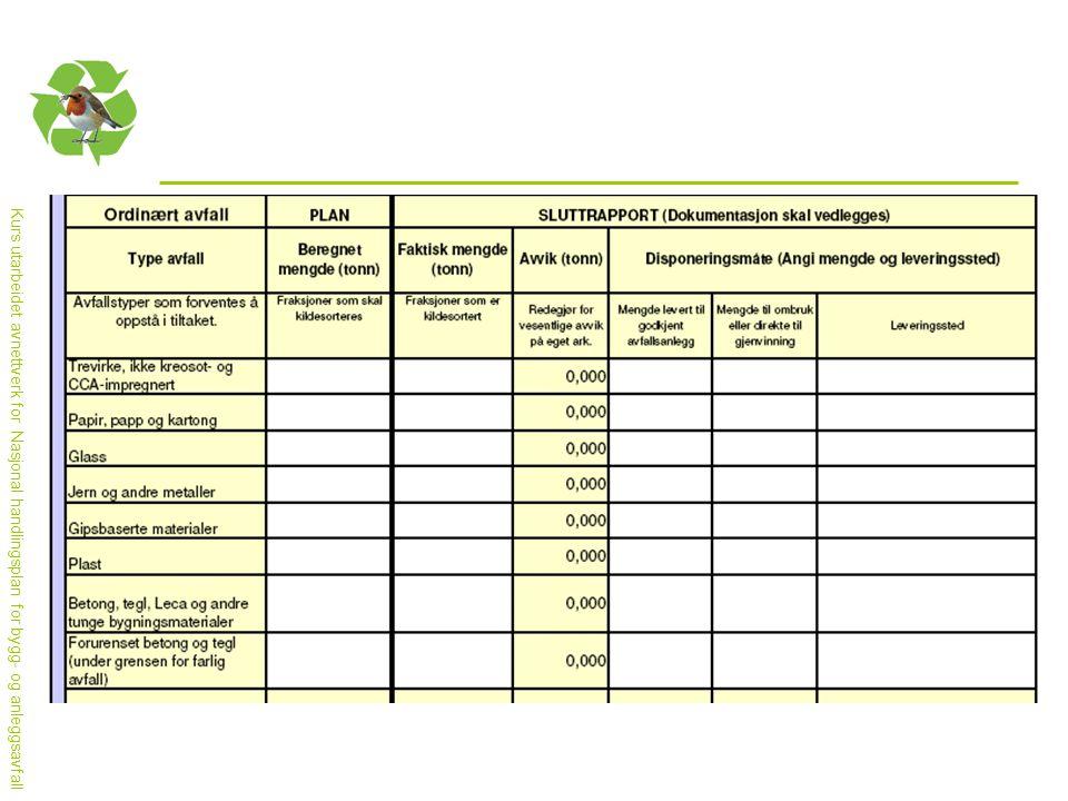 Kurs utarbeidet avnettverk for Nasjonal handlingsplan for bygg- og anleggsavfall