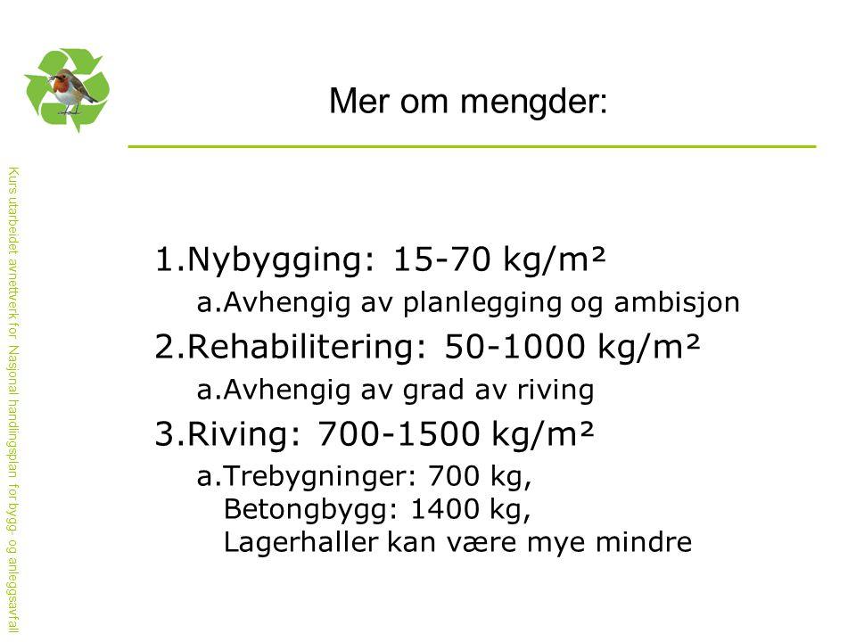 Mer om mengder: 1.Nybygging: 15-70 kg/m² a.Avhengig av planlegging og ambisjon 2.Rehabilitering: 50-1000 kg/m² a.Avhengig av grad av riving 3.Riving: