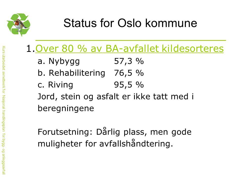 Kurs utarbeidet avnettverk for Nasjonal handlingsplan for bygg- og anleggsavfall Status for Oslo kommune 1.Over 80 % av BA-avfallet kildesorteres a. N