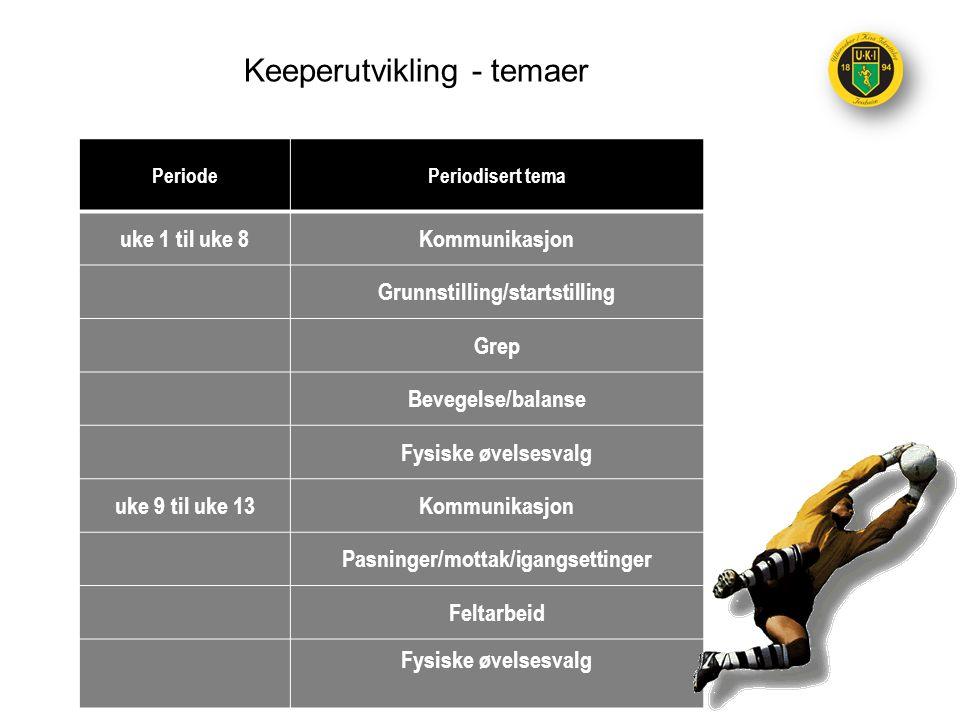 Keeperutvikling - temaer PeriodePeriodisert tema uke 1 til uke 8Kommunikasjon Grunnstilling/startstilling Grep Bevegelse/balanse Fysiske øvelsesvalg u