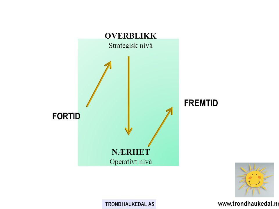 www.trondhaukedal.no TROND HAUKEDAL AS Om endring….