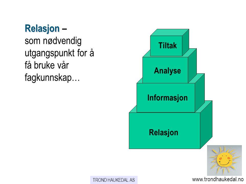Relasjon Informasjon Analyse Tiltak Relasjon Relasjon – som nødvendig utgangspunkt for å få bruke vår fagkunnskap… www.trondhaukedal.no TROND HAUKEDAL