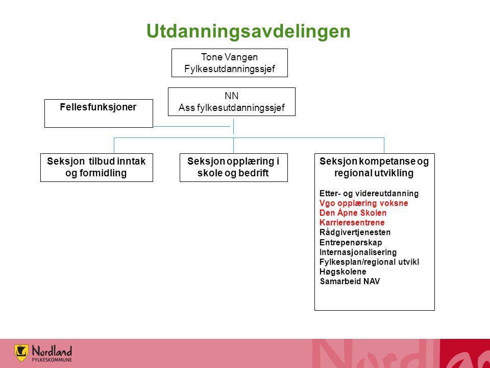 Tone Vangen Fylkesutdanningssjef Fellesfunksjoner Seksjon tilbud inntak og formidling Seksjon opplæring i skole og bedrift Seksjon kompetanse og regio