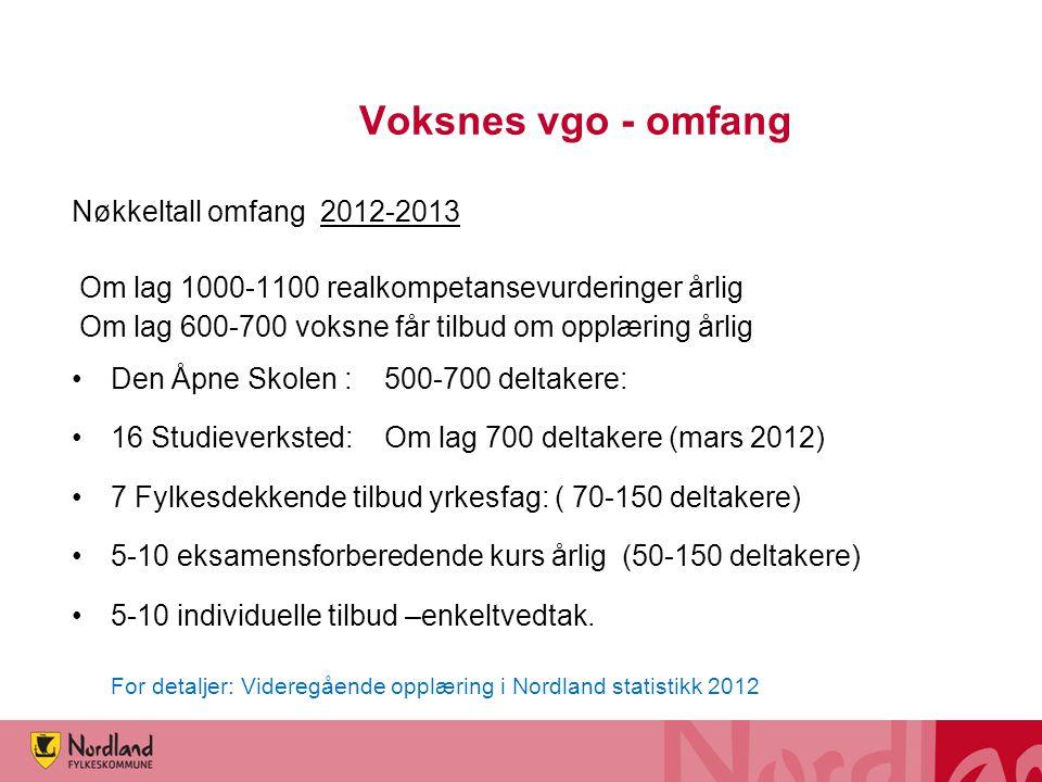 Voksnes vgo - omfang Nøkkeltall omfang 2012-2013 Om lag 1000-1100 realkompetansevurderinger årlig Om lag 600-700 voksne får tilbud om opplæring årlig