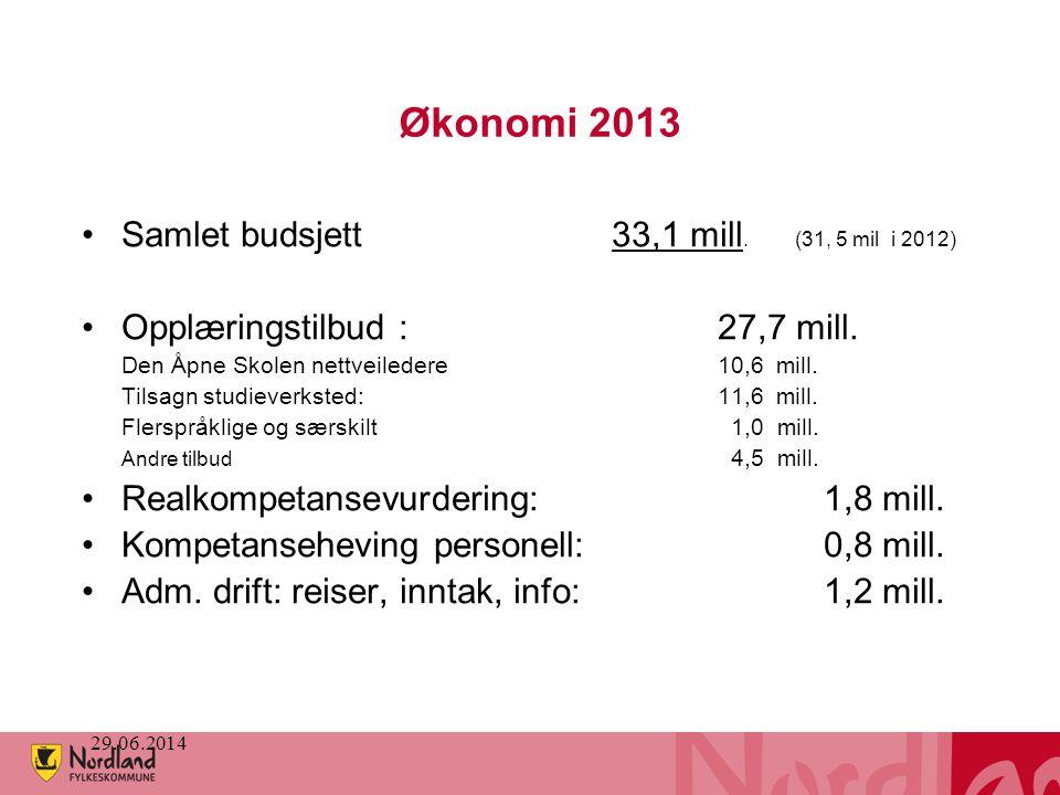 Økonomi 2013 •Samlet budsjett 33,1 mill. (31, 5 mil i 2012) •Opplæringstilbud : 27,7 mill. Den Åpne Skolen nettveiledere 10,6 mill. Tilsagn studieverk