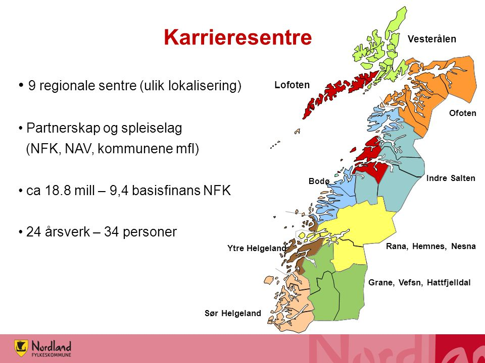 • 9 regionale sentre (ulik lokalisering) • Partnerskap og spleiselag (NFK, NAV, kommunene mfl) • ca 18.8 mill – 9,4 basisfinans NFK • 24 årsverk – 34