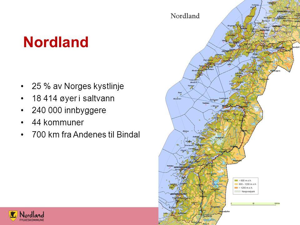 Nordland •25 % av Norges kystlinje •18 414 øyer i saltvann •240 000 innbyggere •44 kommuner •700 km fra Andenes til Bindal
