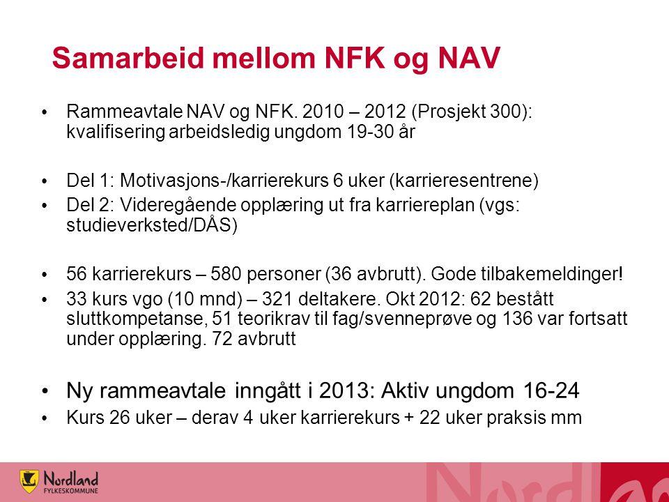 Samarbeid mellom NFK og NAV • Rammeavtale NAV og NFK. 2010 – 2012 (Prosjekt 300): kvalifisering arbeidsledig ungdom 19-30 år • Del 1: Motivasjons-/kar