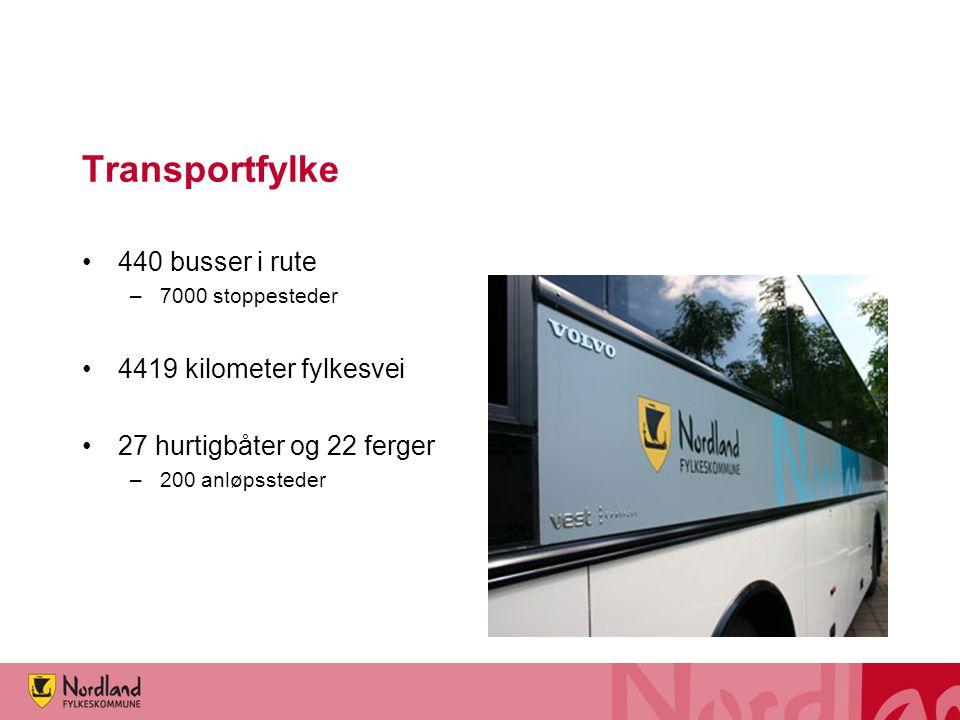 Transportfylke •440 busser i rute –7000 stoppesteder •4419 kilometer fylkesvei •27 hurtigbåter og 22 ferger –200 anløpssteder