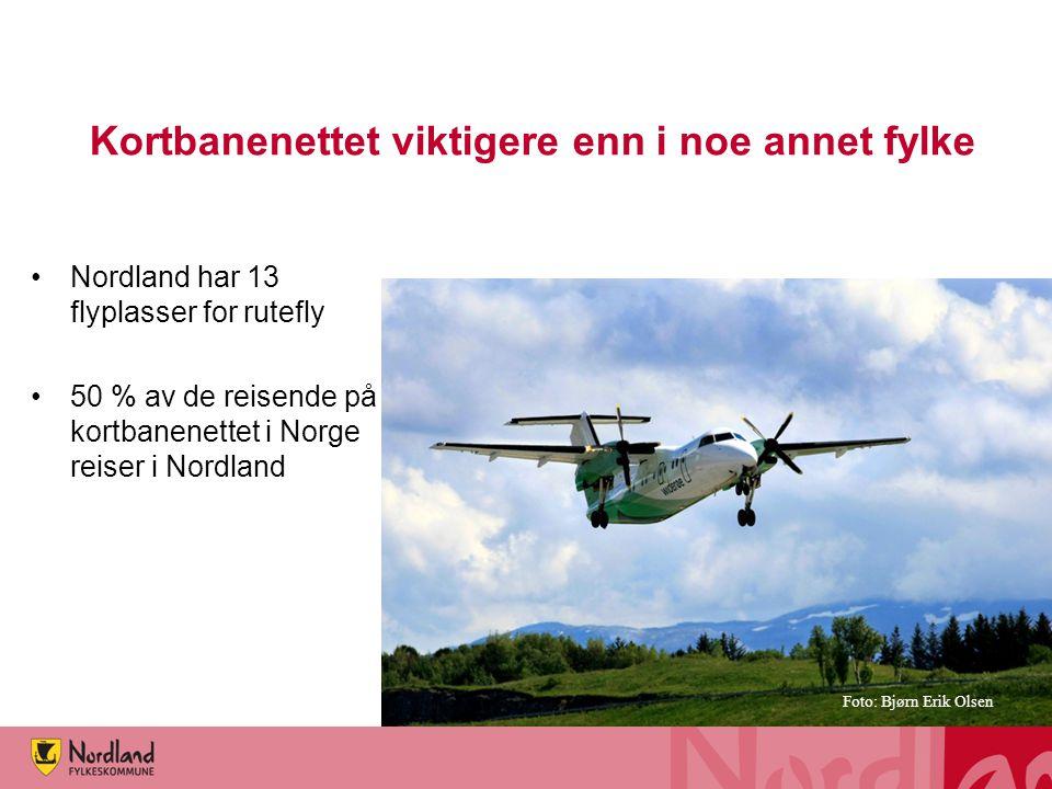 Kortbanenettet viktigere enn i noe annet fylke •Nordland har 13 flyplasser for rutefly •50 % av de reisende på kortbanenettet i Norge reiser i Nordlan