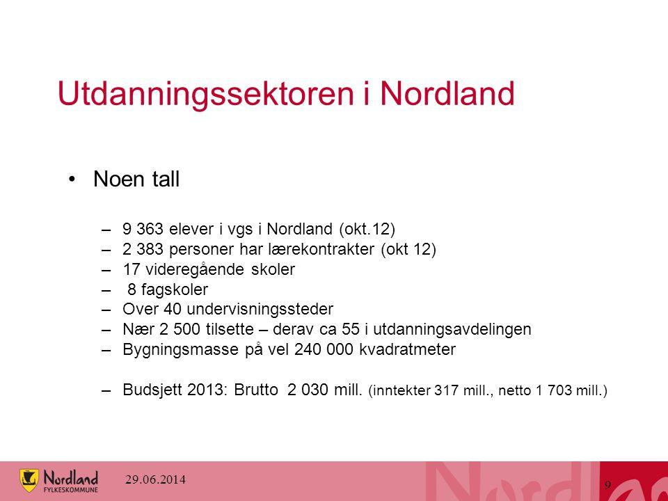 29.06.2014 9 Utdanningssektoren i Nordland •Noen tall –9 363 elever i vgs i Nordland (okt.12) –2 383 personer har lærekontrakter (okt 12) –17 videregå