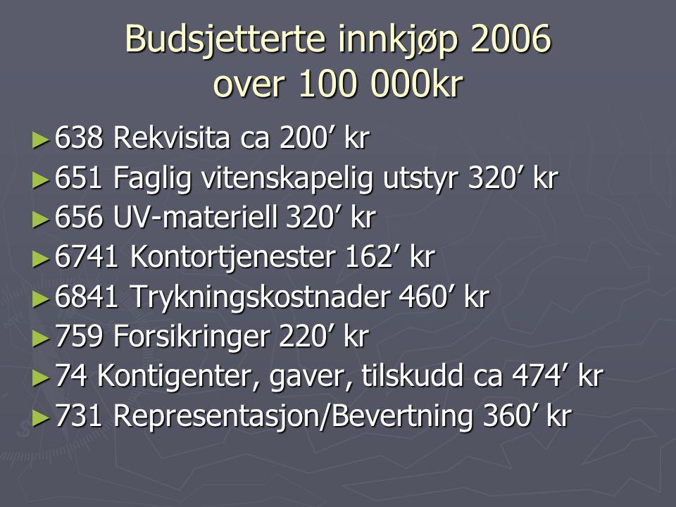 Budsjetterte innkjøp 2006 over 100 000kr ► 638 Rekvisita ca 200' kr ► 651 Faglig vitenskapelig utstyr 320' kr ► 656 UV-materiell 320' kr ► 6741 Kontor