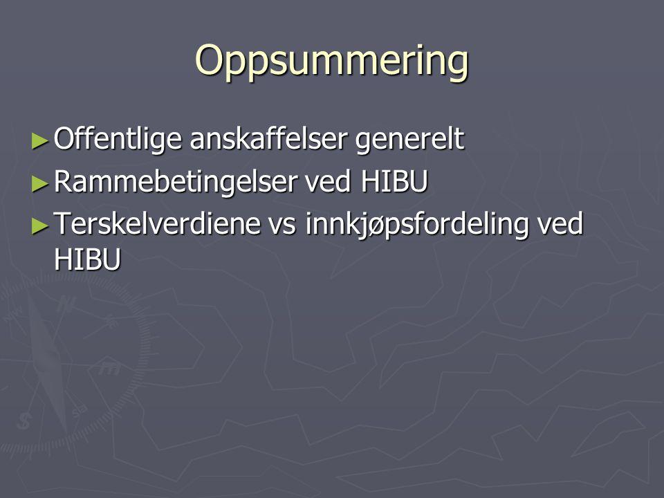 Oppsummering ► Offentlige anskaffelser generelt ► Rammebetingelser ved HIBU ► Terskelverdiene vs innkjøpsfordeling ved HIBU