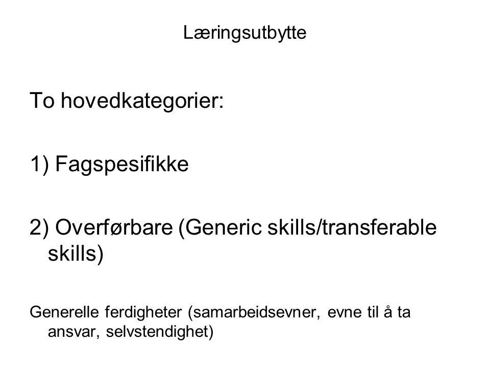 Læringsutbytte To hovedkategorier: 1) Fagspesifikke 2) Overførbare (Generic skills/transferable skills) Generelle ferdigheter (samarbeidsevner, evne