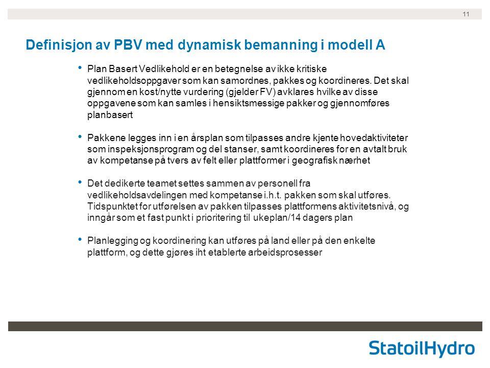 11 Definisjon av PBV med dynamisk bemanning i modell A • Plan Basert Vedlikehold er en betegnelse av ikke kritiske vedlikeholdsoppgaver som kan samordnes, pakkes og koordineres.