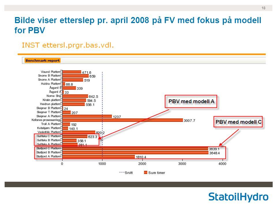 18 Bilde viser etterslep pr. april 2008 på FV med fokus på modell for PBV